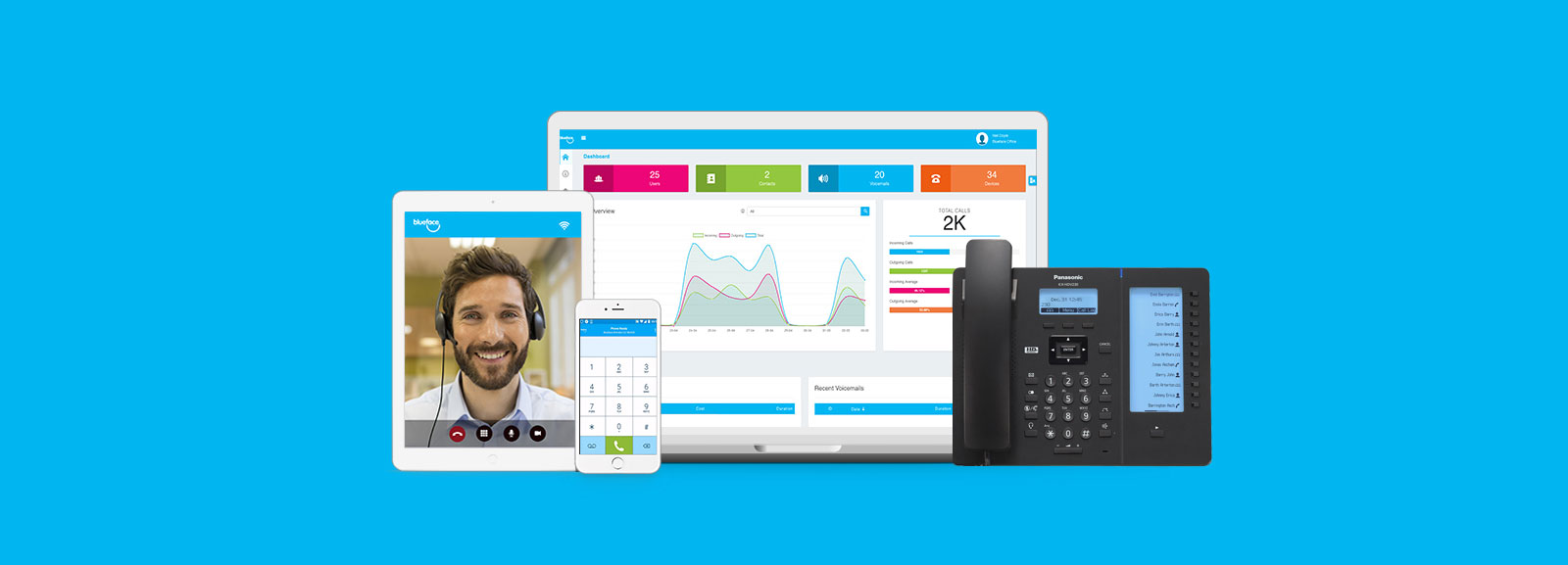 JMAC IT & Office Solutions are now distributors for IP Phone Systems